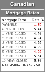 Canadian Mortgage Rates - Click here to chose a new template!