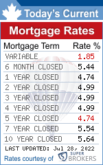Mortgage Rates and News