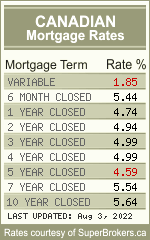 Click here for the best mortgage rates in Canada