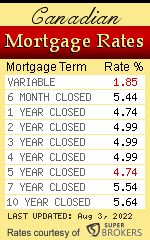 Lowest Canadian mortgage rates