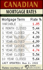Canadian Mortgage Rates, Calculator