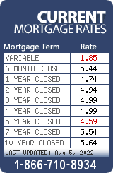 BC Mortgage Rates