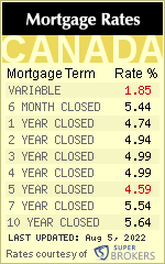 Canadian Mortgage Rates - Choose a new template!