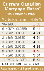 Canadian Mortgage Rates - choose a new rate template!